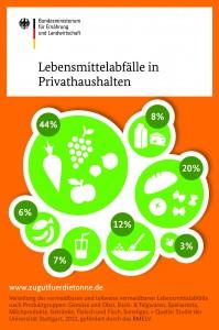 _Infografik_Verteilung_2014